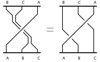 The Hexagon IdentityforBraids
