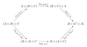 The HexagonIdentity