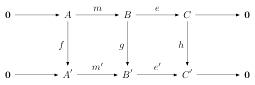 The Short Five LemmaDiagram